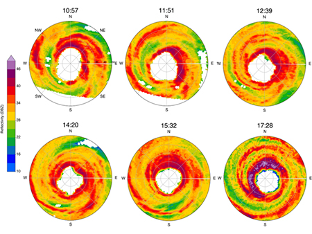 Hurricane graphic from Ting-Yu Cha's paper